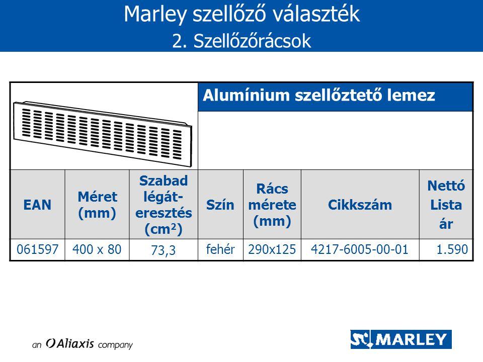 Alumínium szellőztető lemez EAN Méret (mm) Szabad légát- eresztés (cm 2 ) Szín Rács mérete (mm) Cikkszám Nettó Lista ár 061597400 x 80 73,3 fehér290x1