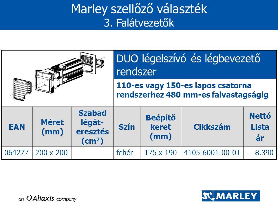DUO légelszívó és légbevezető rendszer 110-es vagy 150-es lapos csatorna rendszerhez 480 mm-es falvastagságig EAN Méret (mm) Szabad légát- eresztés (c