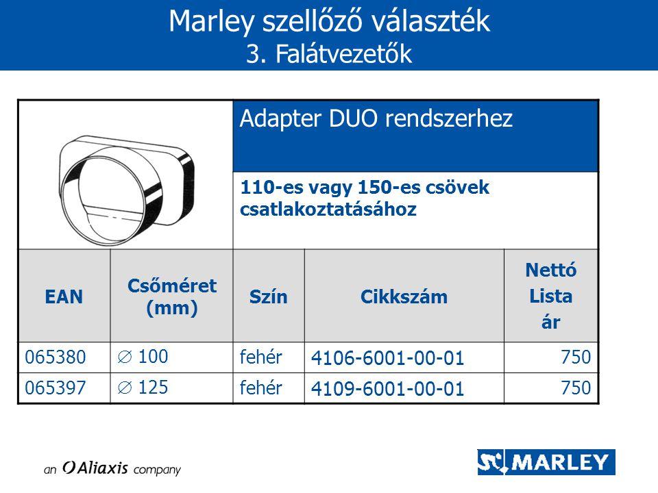 Adapter DUO rendszerhez 110-es vagy 150-es csövek csatlakoztatásához EAN Csőméret (mm) SzínCikkszám Nettó Lista ár 065380  100 fehér 4106-6001-00-01