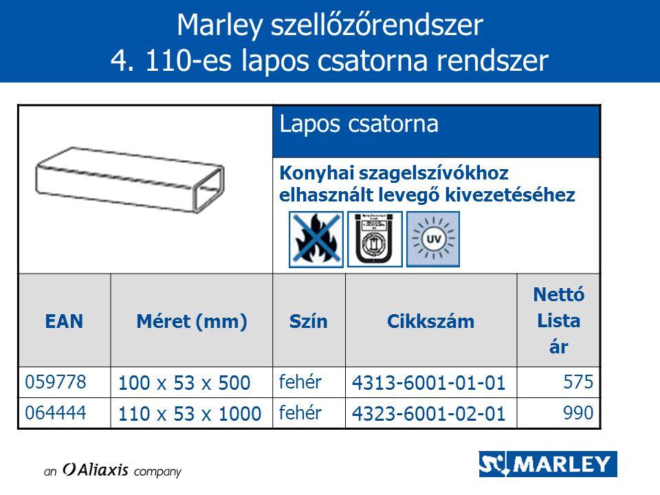 Lapos csatorna Konyhai szagelszívókhoz elhasznált levegő kivezetéséhez EANMéret (mm)SzínCikkszám Nettó Lista ár 059778 100 x 53 x 500 fehér 4313-6001-