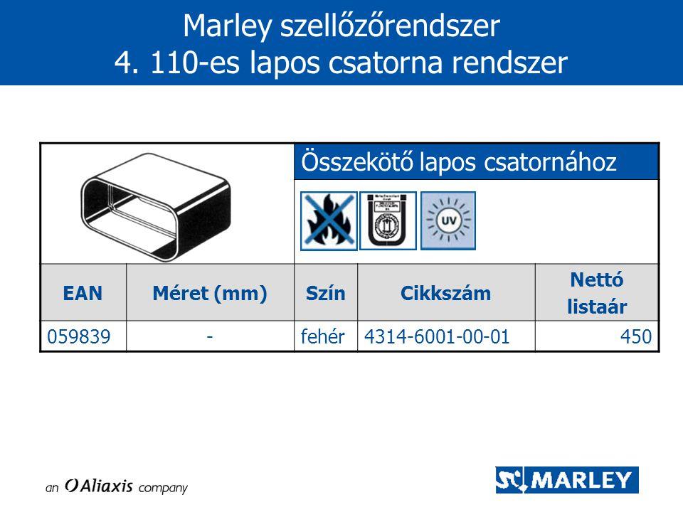 Összekötő lapos csatornához EANMéret (mm)SzínCikkszám Nettó listaár 059839-fehér4314-6001-00-01450 Marley szellőzőrendszer 4. 110-es lapos csatorna re