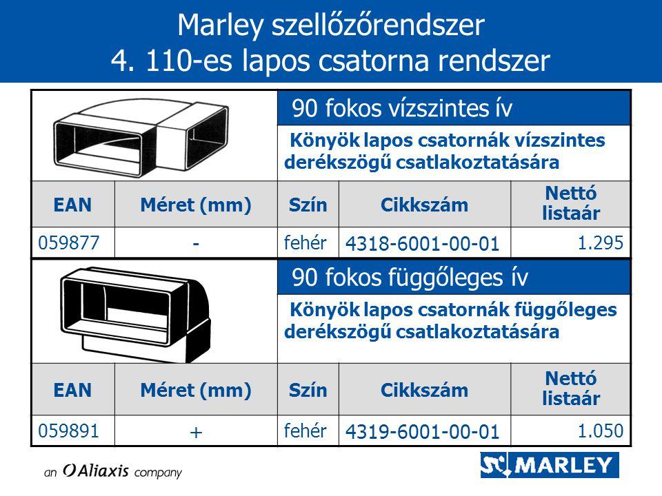 90 fokos vízszintes ív Könyök lapos csatornák vízszintes derékszögű csatlakoztatására EANMéret (mm)SzínCikkszám Nettó listaár 059877 - fehér 4318-6001