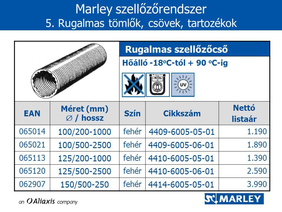 Rugalmas szellőzőcső Hőálló -18 o C-tól + 90 o C-ig EAN Méret (mm)  / hossz SzínCikkszám Nettó listaár 065014 100/200-1000 fehér 4409-6005-05-01 1.19