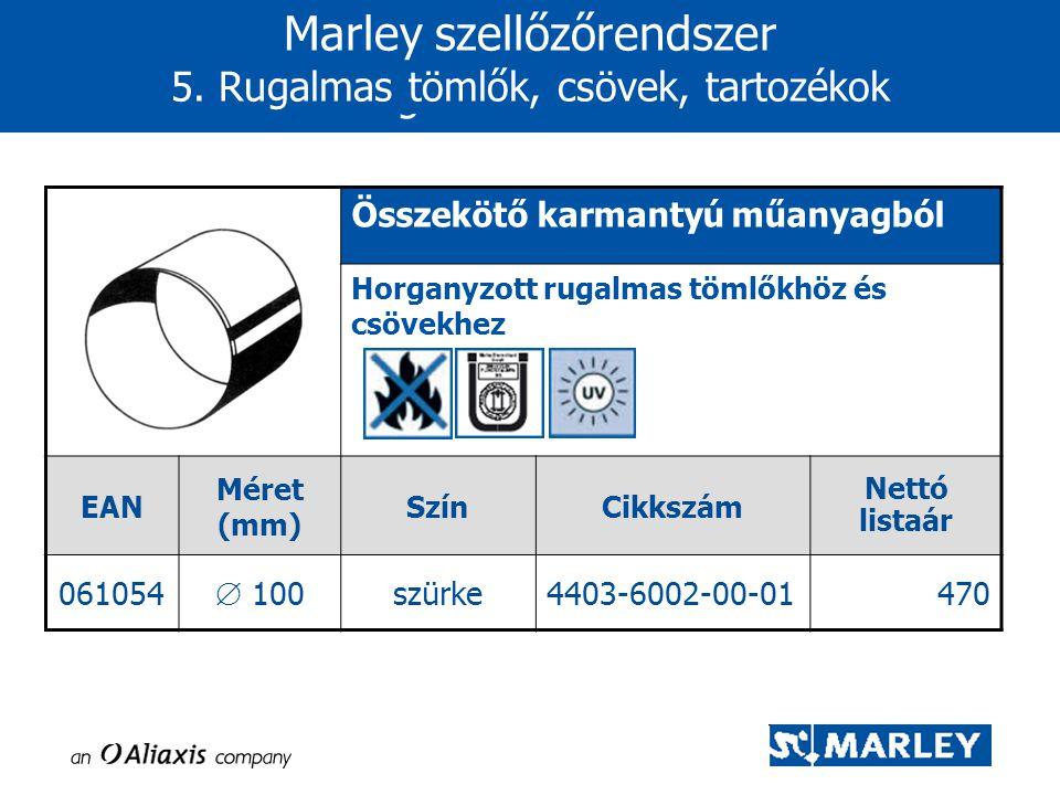 Marley szellőzőrendszer 2. 5. Hengeres csatorna rendszer Összekötő karmantyú műanyagból Horganyzott rugalmas tömlőkhöz és csövekhez EAN Méret (mm) Szí