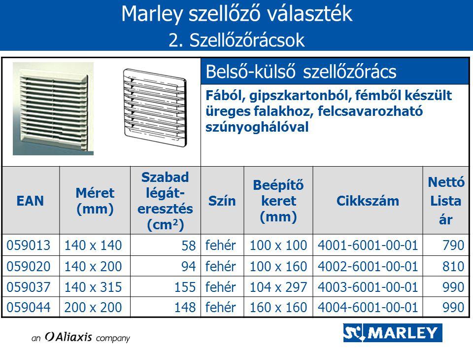DUO légelszívó és légbevezető rendszer 110-es vagy 150-es lapos csatorna rendszerhez 480 mm-es falvastagságig EAN Méret (mm) Szabad légát- eresztés (cm 2 ) Szín Beépítő keret (mm) Cikkszám Nettó Lista ár 064277200 x 200fehér175 x 1904105-6001-00-018.390 Marley szellőző választék 3.