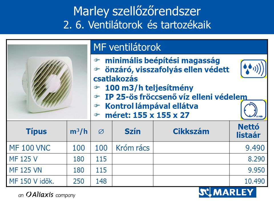 Marley szellőzőrendszer 2. 6. Ventilátorok és tartozékaik MF ventilátorok  minimális beépítési magasság  önzáró, visszafolyás ellen védett csatlakoz