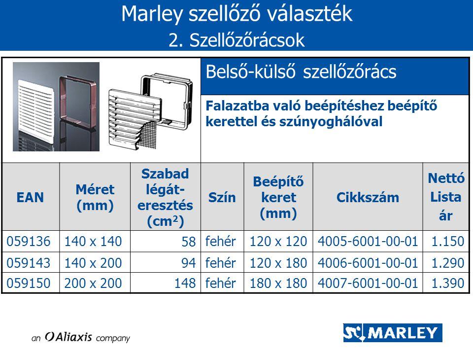 Belső-külső szellőzőrács Falazatba való beépítéshez beépítő kerettel, szúnyoghálóval és csőcsatlakozóval illetve csőbe való beépítéshez EAN Méret (mm) Szabad légát- ereszté s (cm 2 ) Szín Beépítő keret (mm) Cikkszám Nettó Lista ár 059266200 x 200 108 fehér180 x 1804014-6001-00-011.590 Marley szellőző választék 2.