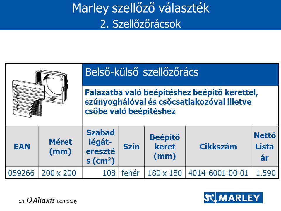 Alurács szúnyoghálóval EAN Méret (mm) Szabad légát- ereszté s (cm 2 ) Szín Beépítő keret (mm) Cikkszám Nett ó Lista ár 190 x 190fehér4039-6001-00-011.250 340 x 350fehér4040-6001-00-012.590 Marley szellőző választék 2.
