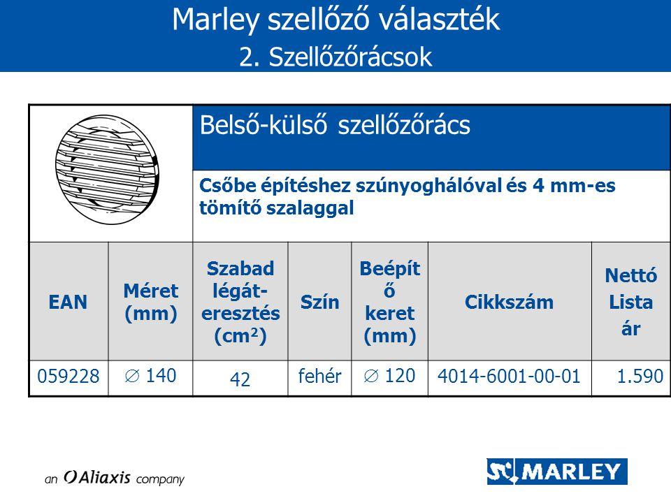 Műanyag ajtórács Egymásba kapcsolódó keretekkel (enyvezni nem kell) Rögzítés : csavarokkal EAN Méret (mm) Szabad légát- ereszté s (cm 2 ) Szín Beépítő keret (mm) Cikkszám Nett ó Lista ár 065625446 x 92fehér4214-6001-00-01622 Marley szellőző választék 2.