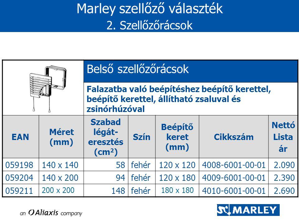 Belső szellőzőrács Csőbe építéshez állítható záró fedéllel, húzózsinórral és 4 mm-es tömítő szalaggal EAN Mére t (mm ) Szabad légát- eresztés (cm 2 ) Szín Beépítő keret (mm) Cikkszám Nettó Lista ár 059389  140 58fehér120 x 1204017-6001-00-011.590 Marley szellőző választék 2.