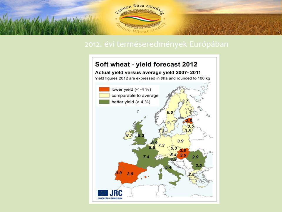 2012. évi terméseredmények Európában