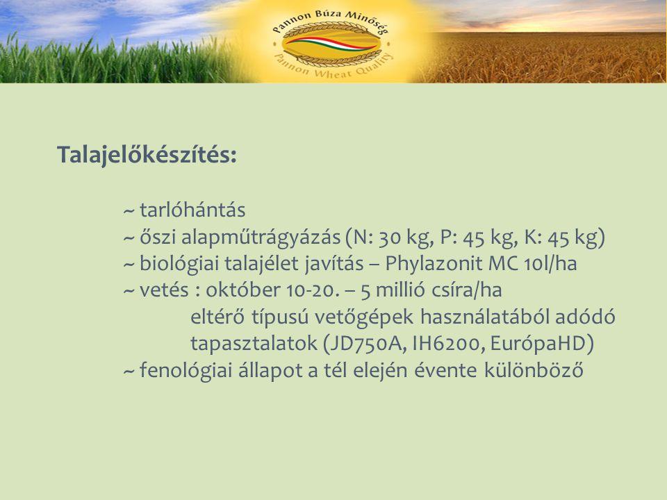 Talajelőkészítés: ~ tarlóhántás ~ őszi alapműtrágyázás (N: 30 kg, P: 45 kg, K: 45 kg) ~ biológiai talajélet javítás – Phylazonit MC 10l/ha ~ vetés : október 10-20.