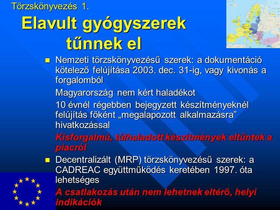 Törzskönyvezés 1. Nemzeti törzskönyvezésű szerek: a dokumentáció kötelező felújítása 2003.