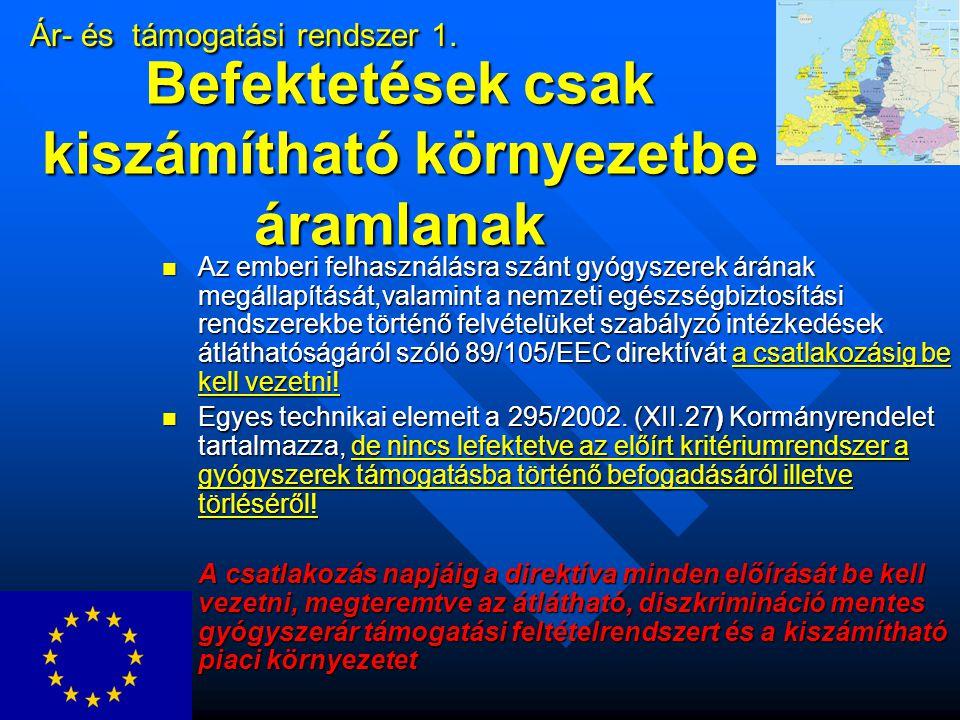 Befektetések csak kiszámítható környezetbe áramlanak Az emberi felhasználásra szánt gyógyszerek árának megállapítását,valamint a nemzeti egészségbiztosítási rendszerekbe történő felvételüket szabályzó intézkedések átláthatóságáról szóló 89/105/EEC direktívát a csatlakozásig be kell vezetni.