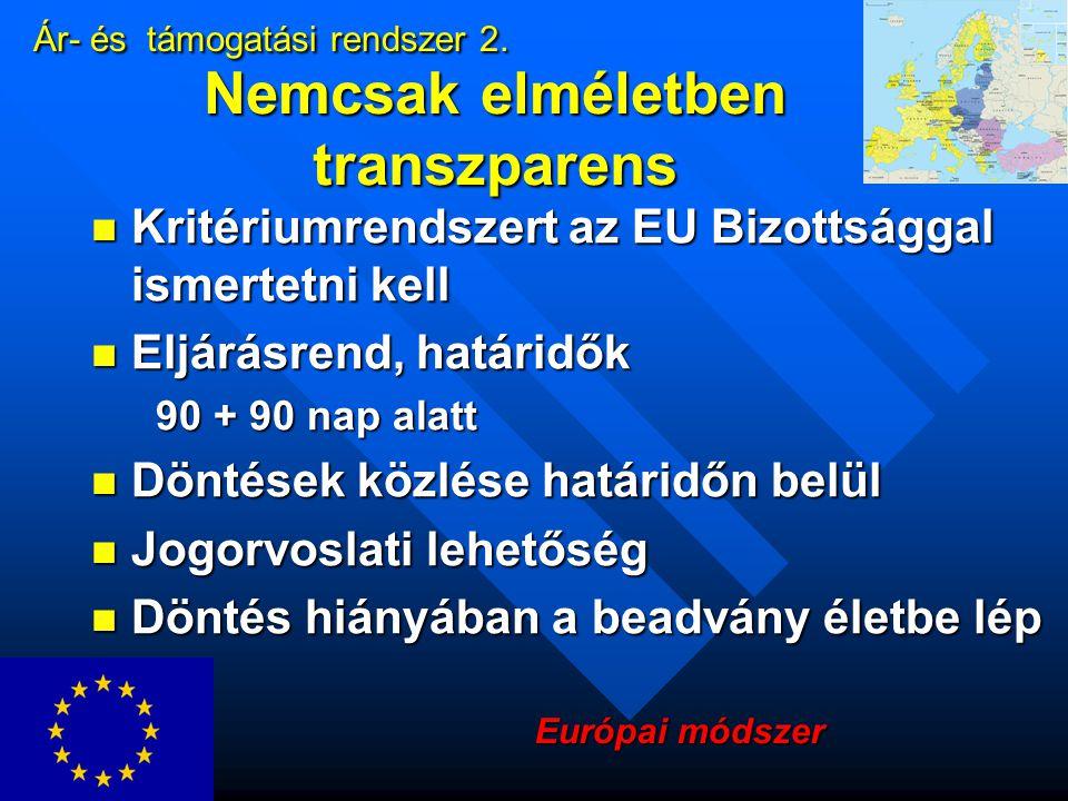 Nemcsak elméletben transzparens Kritériumrendszert az EU Bizottsággal ismertetni kell Kritériumrendszert az EU Bizottsággal ismertetni kell Eljárásrend, határidők Eljárásrend, határidők 90 + 90 nap alatt 90 + 90 nap alatt Döntések közlése határidőn belül Döntések közlése határidőn belül Jogorvoslati lehetőség Jogorvoslati lehetőség Döntés hiányában a beadvány életbe lép Döntés hiányában a beadvány életbe lép Ár- és támogatási rendszer 2.