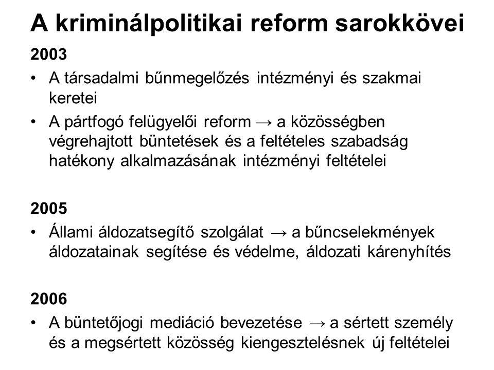 A kriminálpolitikai reform sarokkövei 2003 A társadalmi bűnmegelőzés intézményi és szakmai keretei A pártfogó felügyelői reform → a közösségben végreh