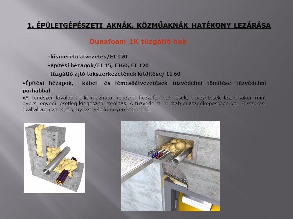 Dunafoam 1K tűzgátló hab Építési hézagok, kábel- és fémcsőátvezetések tűzvédelmi tömítése tűzvédelmi purhabbal A rendszer kiválóan alkalmazható neheze