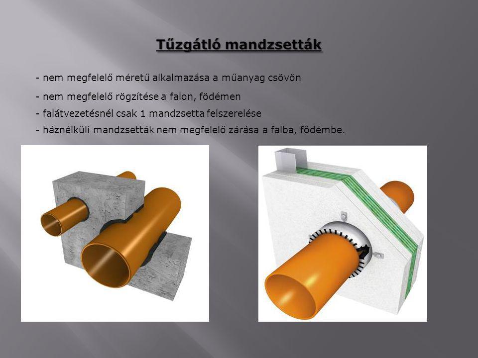 - nem megfelelő méretű alkalmazása a műanyag csövön - nem megfelelő rögzítése a falon, födémen - falátvezetésnél csak 1 mandzsetta felszerelése - házn