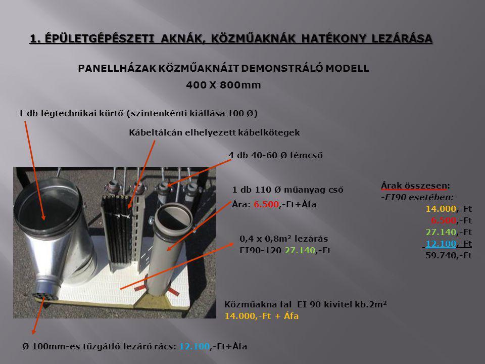 1. ÉPÜLETGÉPÉSZETI AKNÁK, KÖZMŰAKNÁK HATÉKONY LEZÁRÁSA PANELLHÁZAK KÖZMŰAKNÁIT DEMONSTRÁLÓ MODELL 400 X 800mm 1 db légtechnikai kürtő (szintenkénti ki
