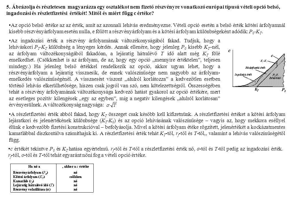 5. Ábrázolja és részletesen magyarázza egy osztalékot nem fizető részvényre vonatkozó európai típusú vételi opció belső, ingadozási és részletfizetési