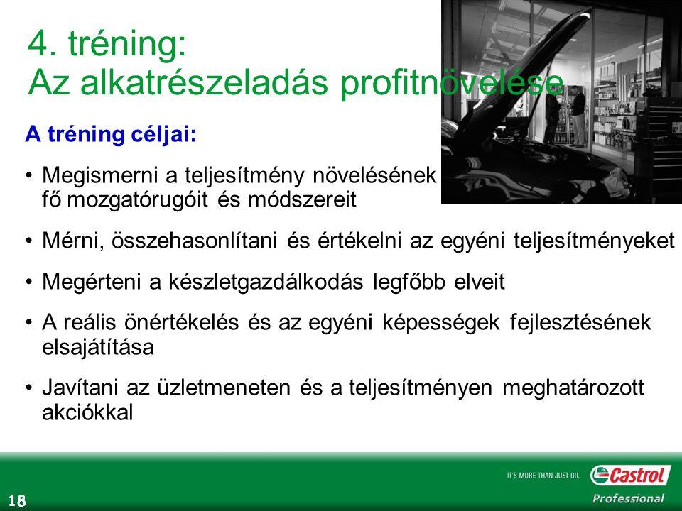 18 A tréning céljai: Megismerni a teljesítmény növelésének fő mozgatórugóit és módszereit Mérni, összehasonlítani és értékelni az egyéni teljesítményeket Megérteni a készletgazdálkodás legfőbb elveit A reális önértékelés és az egyéni képességek fejlesztésének elsajátítása Javítani az üzletmeneten és a teljesítményen meghatározott akciókkal 4.