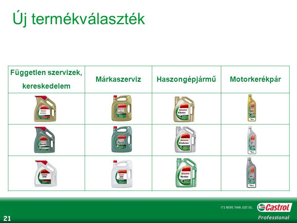 21 Új termékválaszték Független szervizek, kereskedelem MárkaszervizHaszongépjárműMotorkerékpár