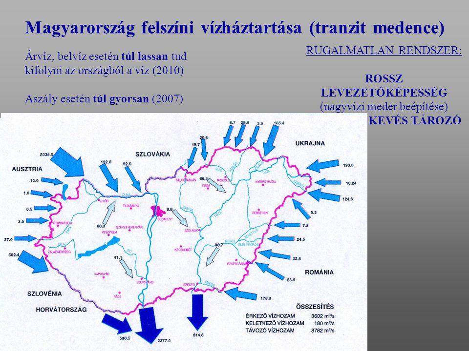 BM OKF Tűzoltósági Főfelügyelőség Jellemzők Magyarország területén 22 folyó, összesen 2800 km hosszan, vizek 95%-a külföldről érkezik, 4220 km töltés.