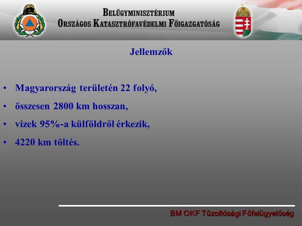 BM OKF Tűzoltósági Főfelügyelőség 2. ábra Magyarország árvízi veszélyeztetettsége.