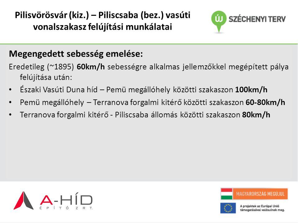 Pilisvörösvár (kiz.) – Piliscsaba (bez.) vasúti vonalszakasz felújítási munkálatai Megengedett sebesség emelése: Eredetileg (~1895) 60km/h sebességre