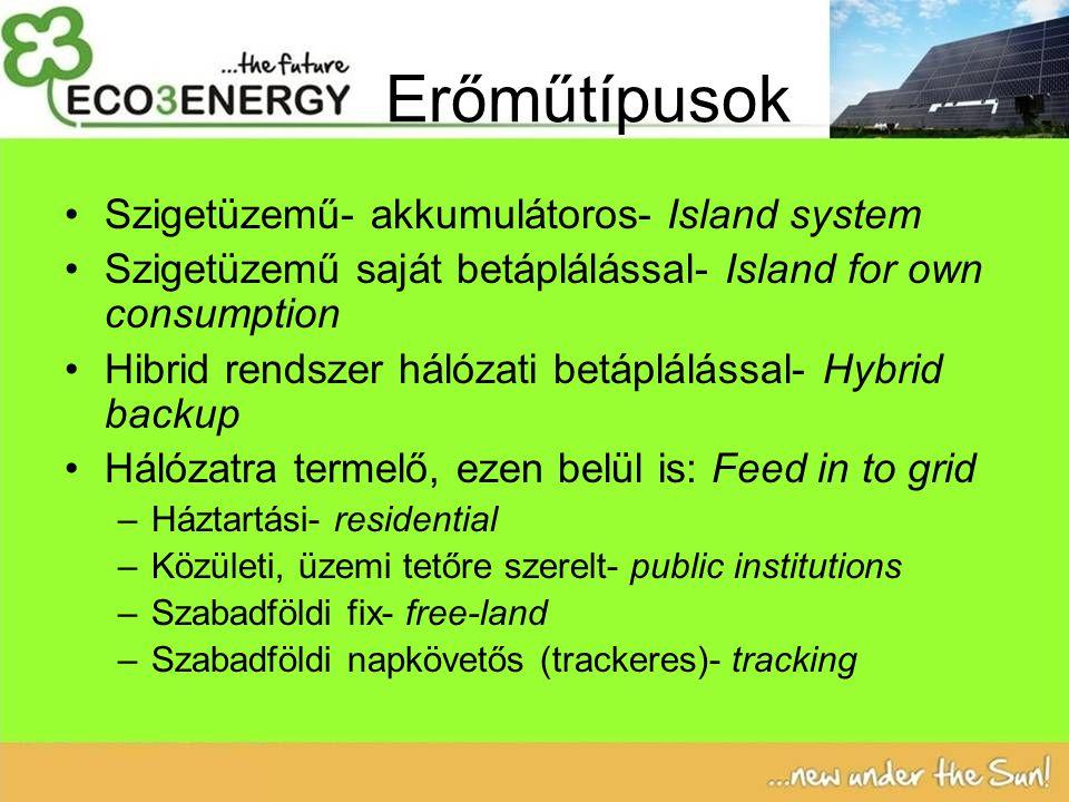 Erőműtípusok Szigetüzemű- akkumulátoros- Island system Szigetüzemű saját betáplálással- Island for own consumption Hibrid rendszer hálózati betáplálással- Hybrid backup Hálózatra termelő, ezen belül is: Feed in to grid –Háztartási- residential –Közületi, üzemi tetőre szerelt- public institutions –Szabadföldi fix- free-land –Szabadföldi napkövetős (trackeres)- tracking