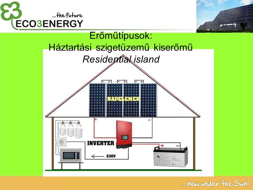 Erőműtípusok: Háztartási szigetüzemű kiserőmű Residential island