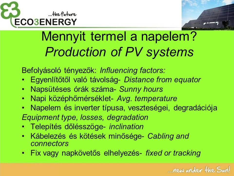 Mennyit termel a napelem.