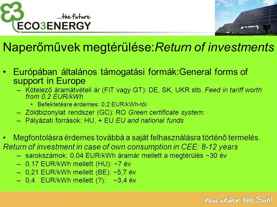 Naperőművek megtérülése:Return of investments Európában általános támogatási formák:General forms of support in Europe –Kötelező áramátvételi ár (FiT vagy GT): DE, SK, UKR stb.