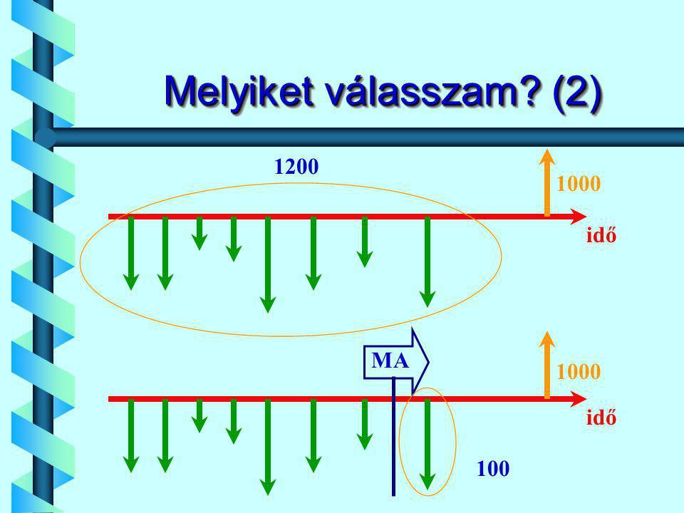 Melyiket válasszam (2) MA 1000 idő 100 1200