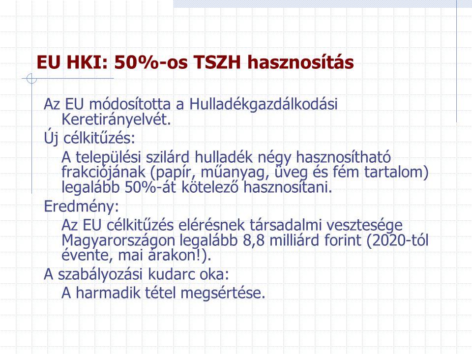 EU HKI: 50%-os TSZH hasznosítás Az EU módosította a Hulladékgazdálkodási Keretirányelvét.