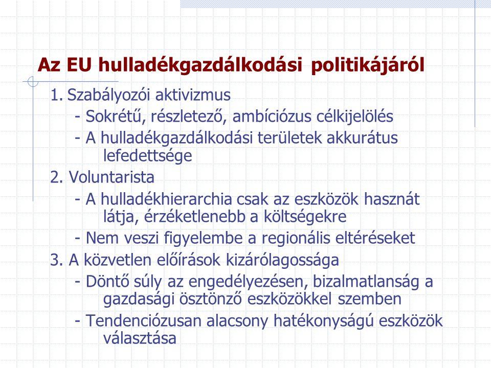 Az EU hulladékgazdálkodási politikájáról 1.
