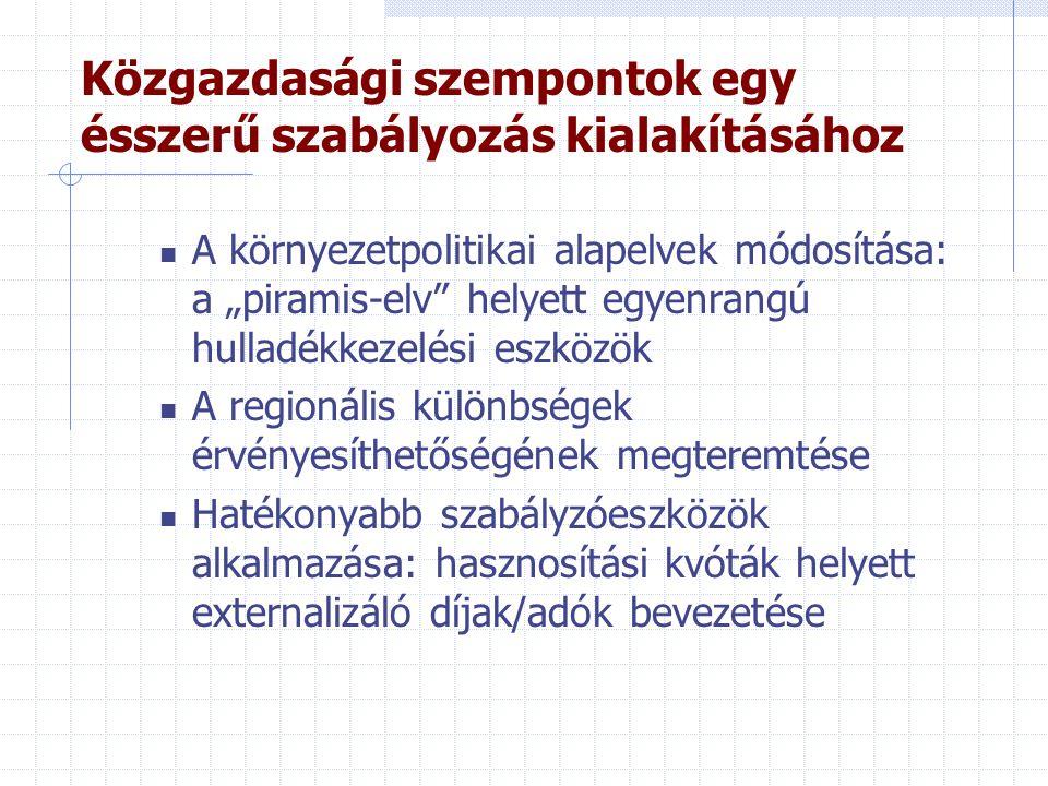 """Közgazdasági szempontok egy ésszerű szabályozás kialakításához A környezetpolitikai alapelvek módosítása: a """"piramis-elv helyett egyenrangú hulladékkezelési eszközök A regionális különbségek érvényesíthetőségének megteremtése Hatékonyabb szabályzóeszközök alkalmazása: hasznosítási kvóták helyett externalizáló díjak/adók bevezetése"""