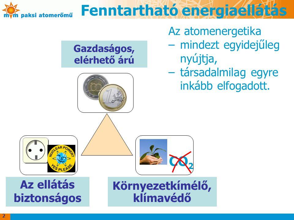 Fenntartható energiaellátás CO 2 Gazdaságos, elérhető árú Környezetkímélő, klímavédő Az ellátás biztonságos 2 Az atomenergetika –mindezt egyidejűleg nyújtja, –társadalmilag egyre inkább elfogadott.