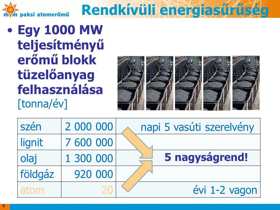 Rendkívüli energiasűrűség Egy 1000 MW teljesítményű erőmű blokk tüzelőanyag felhasználása [tonna/év] szén2 000 000 lignit7 600 000 olaj1 300 000 földgáz920 000 atom20 5 nagyságrend.