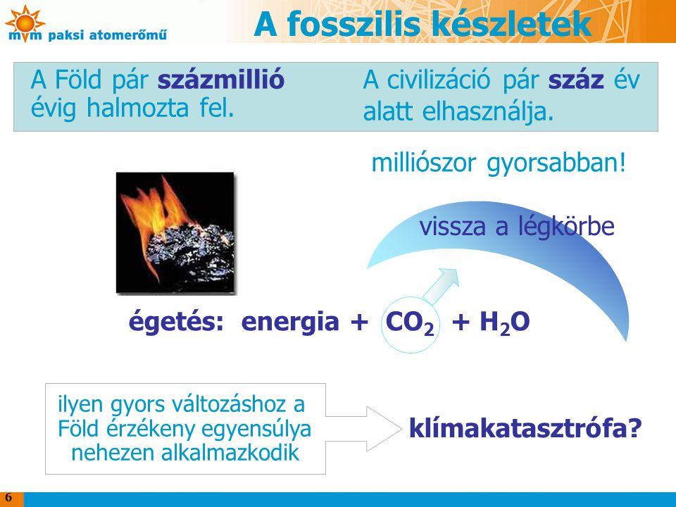 6 A fosszilis készletek A Föld pár százmillió évig halmozta fel. A civilizáció pár száz év alatt elhasználja. milliószor gyorsabban! égetés: energia +
