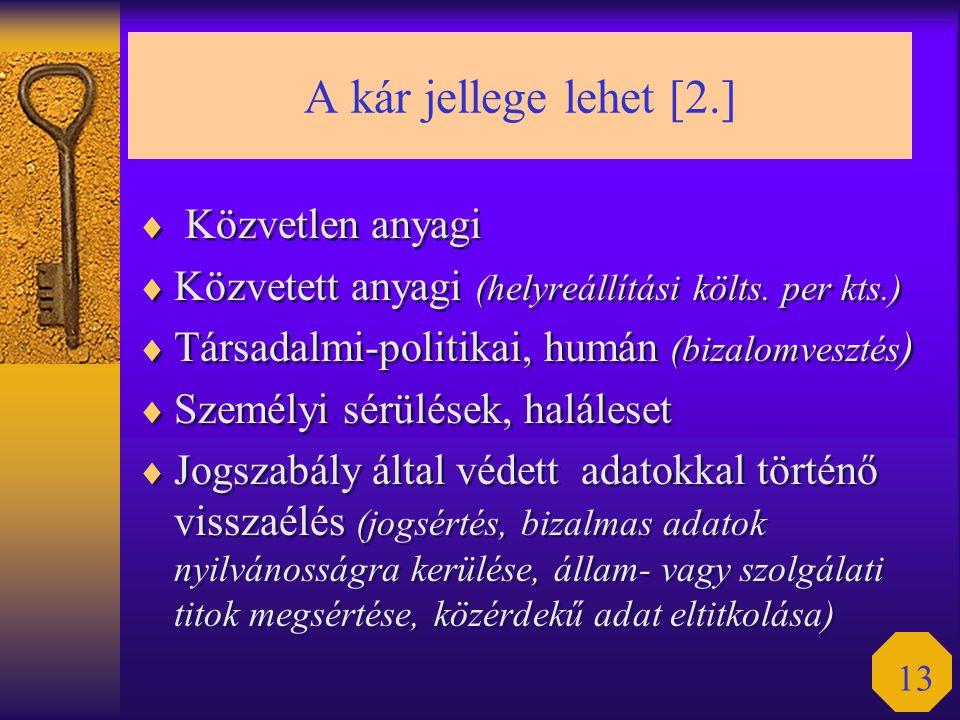 13 A kár jellege lehet [2.]  Közvetlen anyagi  Közvetett anyagi (helyreállítási költs. per kts.)  Társadalmi-politikai, humán (bizalomvesztés )  S