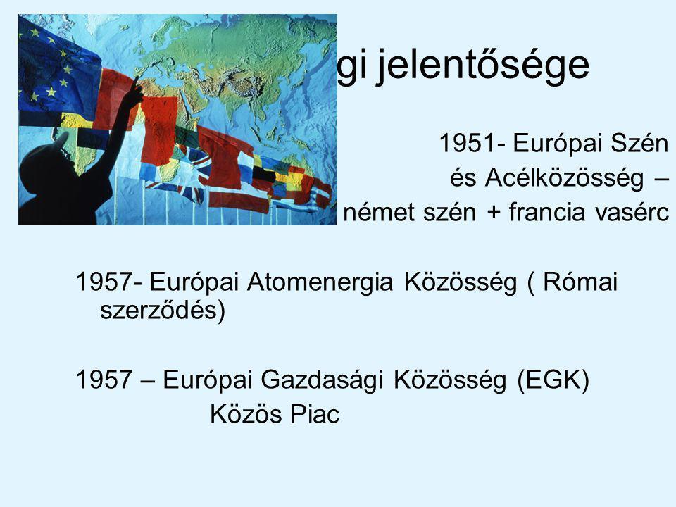 Világgazdasági jelentősége 1951- Európai Szén és Acélközösség – német szén + francia vasérc 1957- Európai Atomenergia Közösség ( Római szerződés) 1957 – Európai Gazdasági Közösség (EGK) Közös Piac