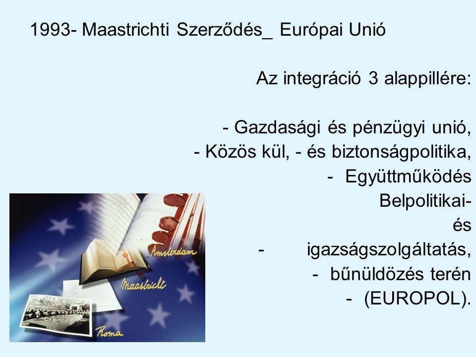 1993- Maastrichti Szerződés_ Európai Unió Az integráció 3 alappillére: - Gazdasági és pénzügyi unió, - Közös kül, - és biztonságpolitika, -E-Együttműködés Belpolitikai- és - igazságszolgáltatás, -b-bűnüldözés terén -(-(EUROPOL).
