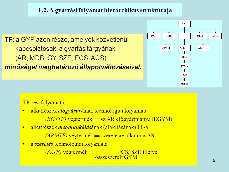 6 1.2.A gyártási folyamat hierarchikus struktúrája Az ARM TF részfolyamatai MŰVELET (MŰV): A TF olyan, önmagában befejezettnek tekintett része, amelyet egy munkás (vagy azonos gyártási cél érdekében együttműködő munkáscsoport), egy munkahelyen (általában), egy munkadarabon (vagy egyidejűleg megmunkálandó azonos mdb-ok összességén), megszakítás nélkül végez.