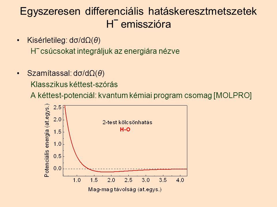 Egyszeresen differenciális hatáskeresztmetszetek H _ emisszióra Kisérletileg: dσ/dΩ(θ) H _ csúcsokat integráljuk az energiára nézve Szamítassal: dσ/dΩ(θ) Klasszikus kéttest-szórás A kéttest-potenciál: kvantum kémiai program csomag [MOLPRO]