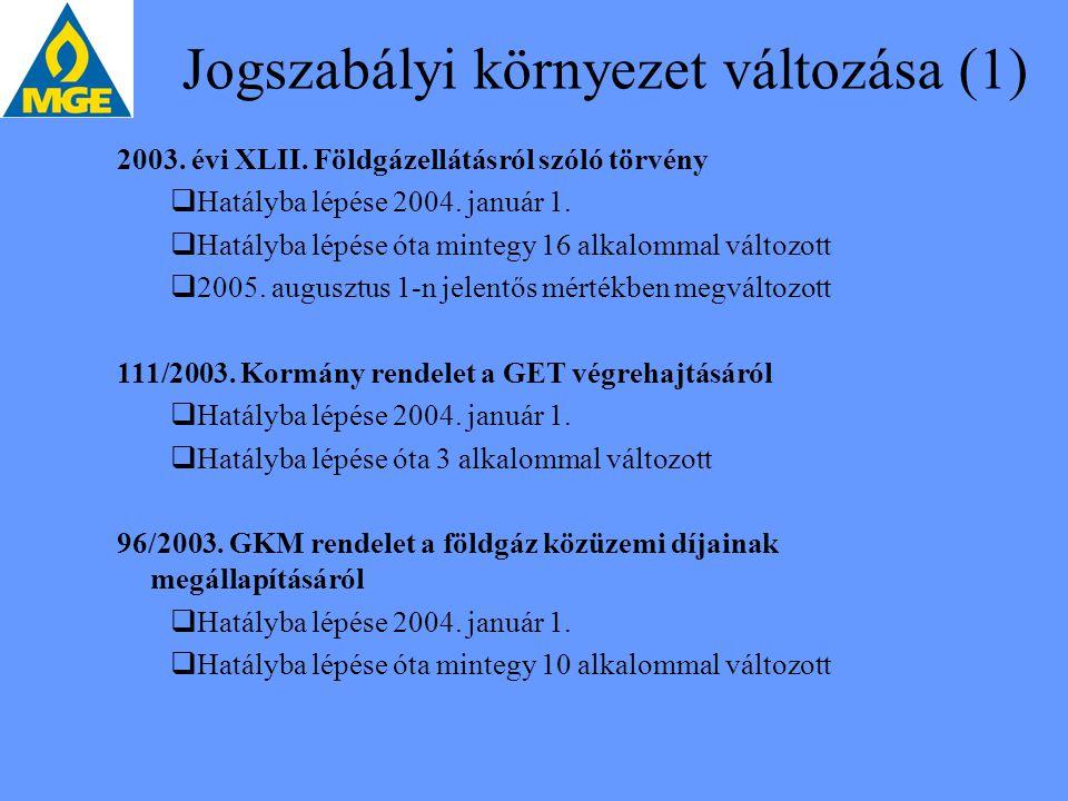 Jogszabályi környezet változása (1) 2003. évi XLII. Földgázellátásról szóló törvény  Hatályba lépése 2004. január 1.  Hatályba lépése óta mintegy 16