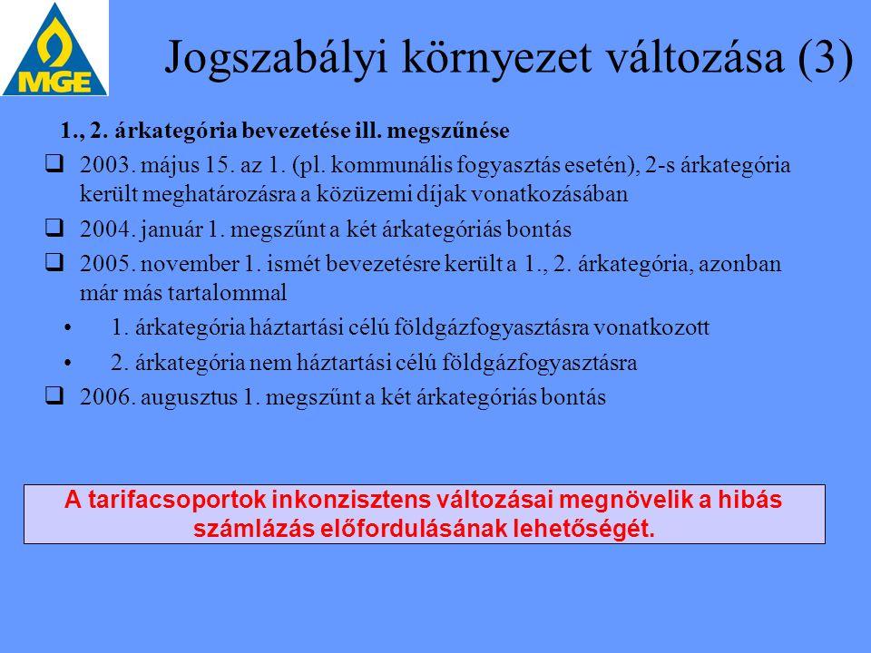 Jogszabályi környezet változása (3) 1., 2. árkategória bevezetése ill. megszűnése  2003. május 15. az 1. (pl. kommunális fogyasztás esetén), 2-s árka