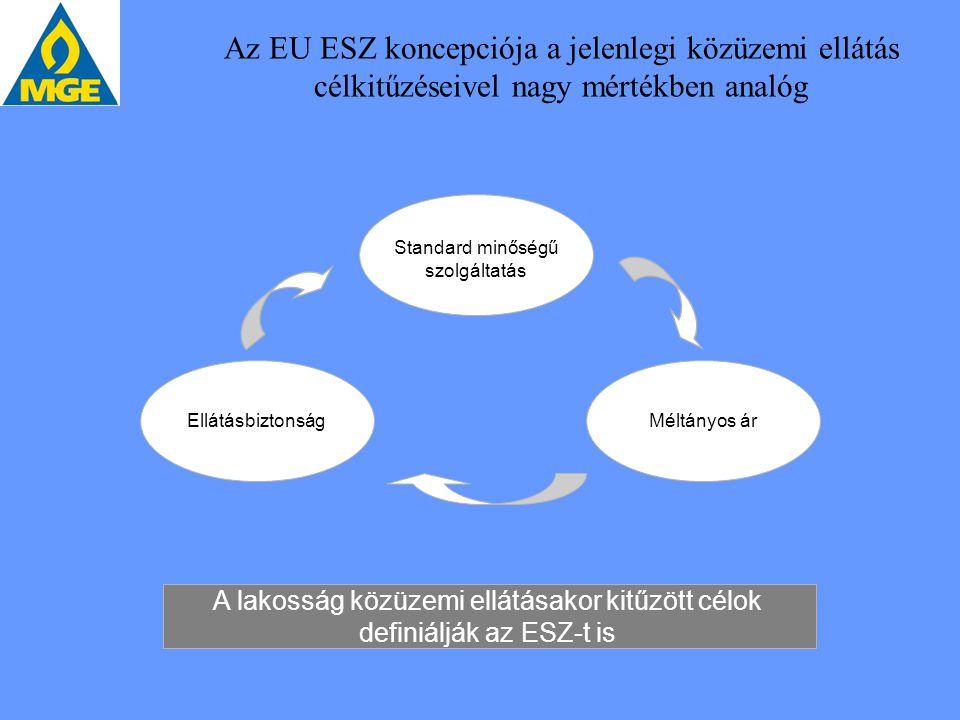 Az EU ESZ koncepciója a jelenlegi közüzemi ellátás célkitűzéseivel nagy mértékben analóg EllátásbiztonságMéltányos ár Standard minőségű szolgáltatás A