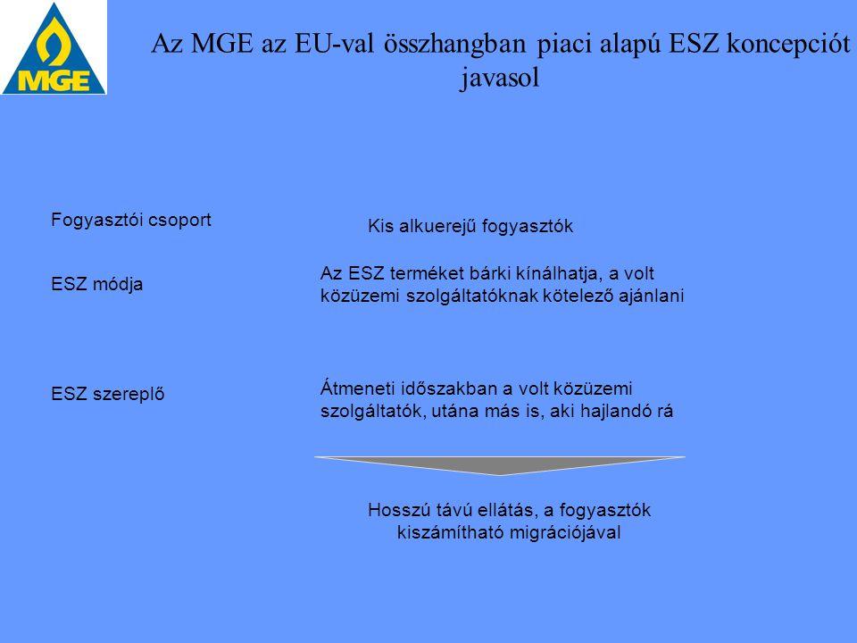 Az MGE az EU-val összhangban piaci alapú ESZ koncepciót javasol Fogyasztói csoport Kis alkuerejű fogyasztók ESZ módja Az ESZ terméket bárki kínálhatja