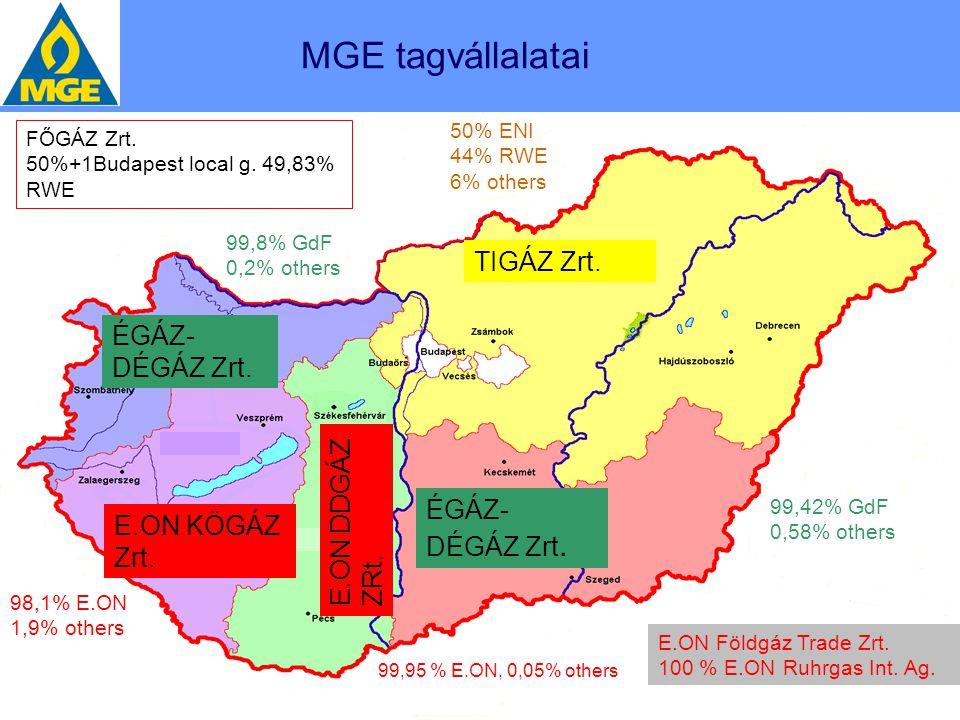 MGE tagvállalatai E.ON Földgáz Trade Zrt. 100 % E.ON Ruhrgas Int. Ag. 99,95 % E.ON, 0,05% others 99,42% GdF 0,58% others 50% ENI 44% RWE 6% others 99,